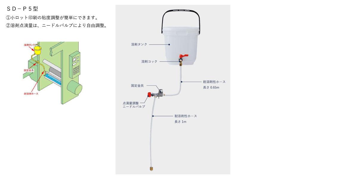 溶剤点滴式供給装置